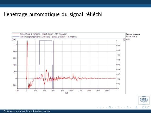 Fenˆetrage automatique du signal r´efl´echi Performance acoustique in situ des ´ecrans routiers