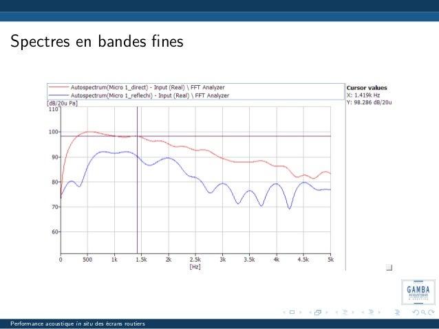 Spectres en bandes fines Performance acoustique in situ des ´ecrans routiers