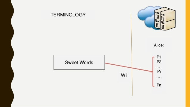 TERMINOLOGY Alice: P1 P2 …. Pi …. Pn Sweet Words Wi