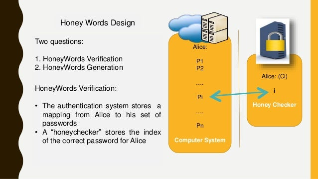 Honey Words Design Two questions: 1. HoneyWords Verification 2. HoneyWords Generation HoneyWords Verification: • The authe...