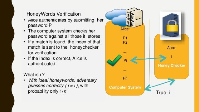 • Alice authenticates by submitting her password P • The computer system checks her password against all those it stores •...