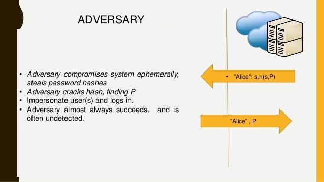 """Alice"" , P • ""Alice"": s,h(s,P)• Adversary compromises system ephemerally, steals password hashes • Adversary cracks hash,..."
