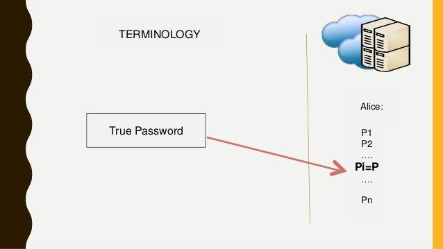 TERMINOLOGY True Password P1 P2 …. Pi=P …. Pn Alice:
