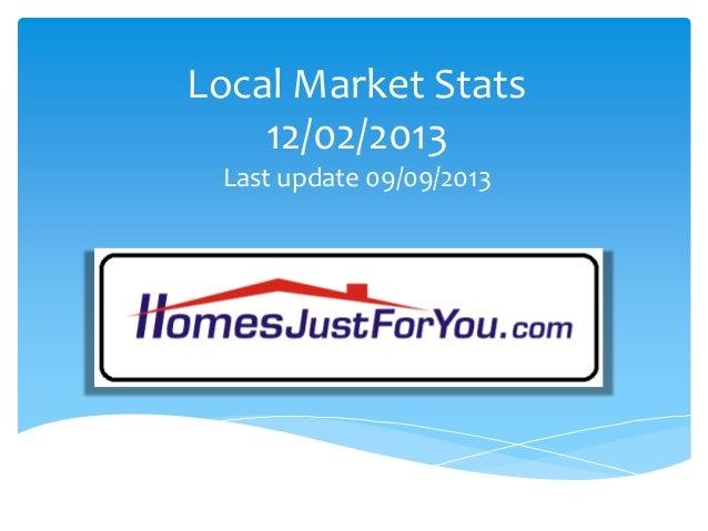 Local Market Stats 12/02/2013 Last update 09/09/2013