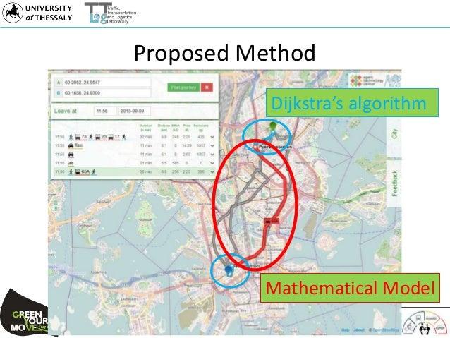 Proposed Method Dijkstra's algorithm Mathematical Model