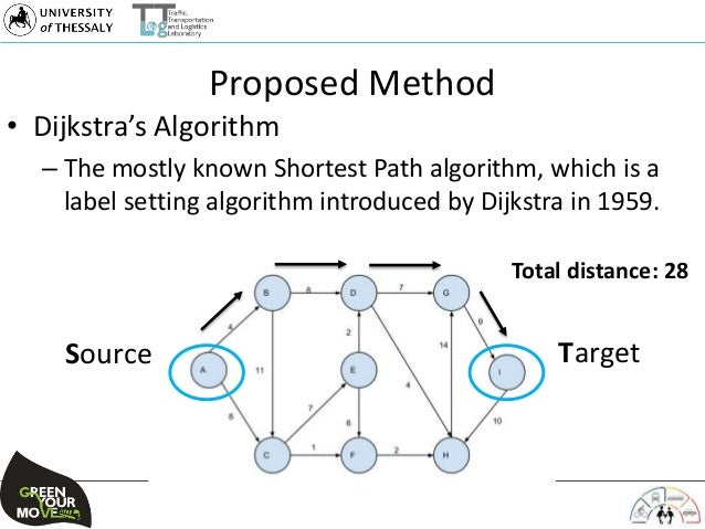 Proposed Method • Dijkstra's Algorithm – The mostly known Shortest Path algorithm, which is a label setting algorithm intr...