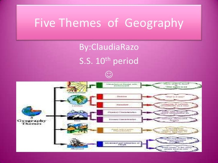 Five Themes  of  Geography<br />By:ClaudiaRazo<br />S.S. 10th period<br /><br />