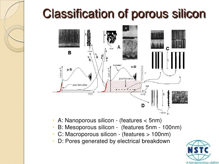 Material first reported in 1956 by Uhlir as an effect from electrochemical polishing studies using a low current density.