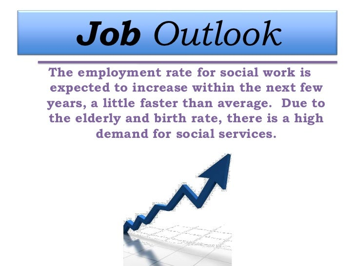 job outlookthe employment rate for social work