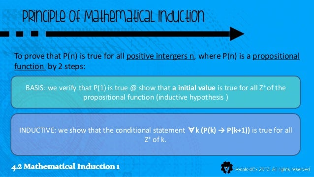 Principle of Mathematical InductionTo prove that P(n) is true for all positive intergers n, where P(n) is a propositionalf...