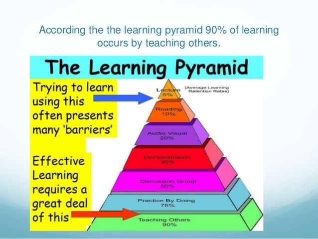the responsibilities of teachers to promote an environment conducive for learning Student success is hard to achieve if the students' environment is not conducive to learning, but if a teacher has great classroom management skills and an encouraging and motivating spirit, student success is much easier to achieve.