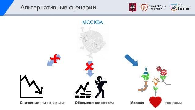МОСКВА Снижение темпов развития Обременение долгами Москва инновации Альтернативные сценарии 