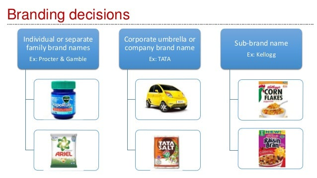 disadvantages of procter gamble on consumers Critical for consumer products companies in a rapidly changing market when procter & gamble outsourced some r&d activities it boosted its.
