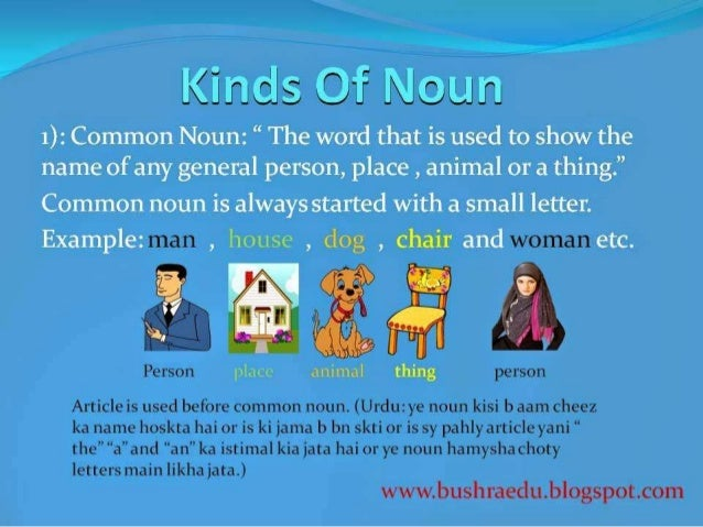 Parts Of Sch Noun Name Place Animal Thing Proper Ram Sita Hyd Mon