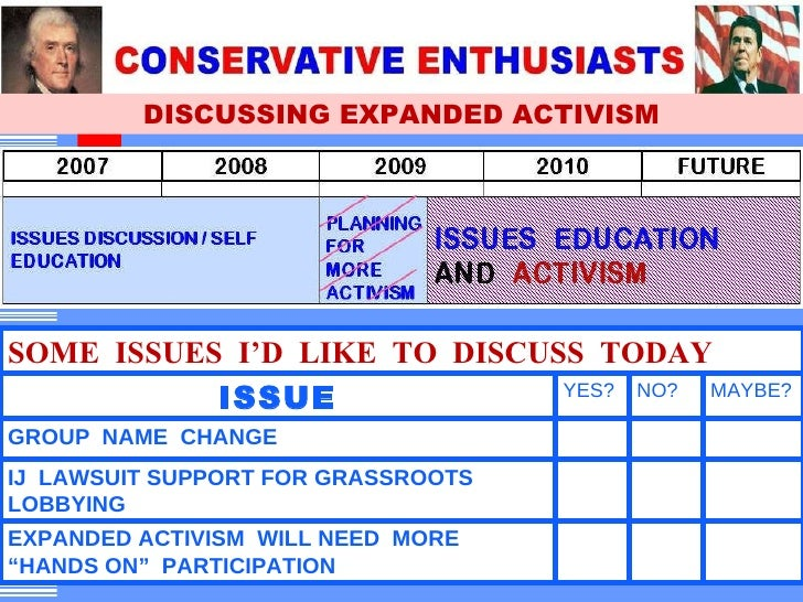 DISCUSSING EXPANDED ACTIVISM SOME  ISSUES  I'D  LIKE  TO  DISCUSS  TODAY : ISSUE YES? NO? MAYBE? GROUP  NAME  CHANGE IJ  L...