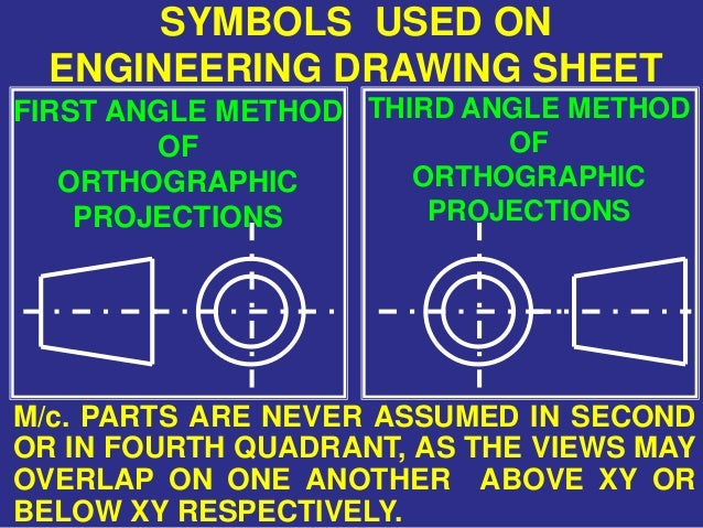 SYMBOLS USED ON ENGINEERING DRAWING SHEET FIRST ANGLE METHOD OF ORTHOGRAPHIC PROJECTIONS THIRD ANGLE METHOD OF ORTHOGRAPHI...