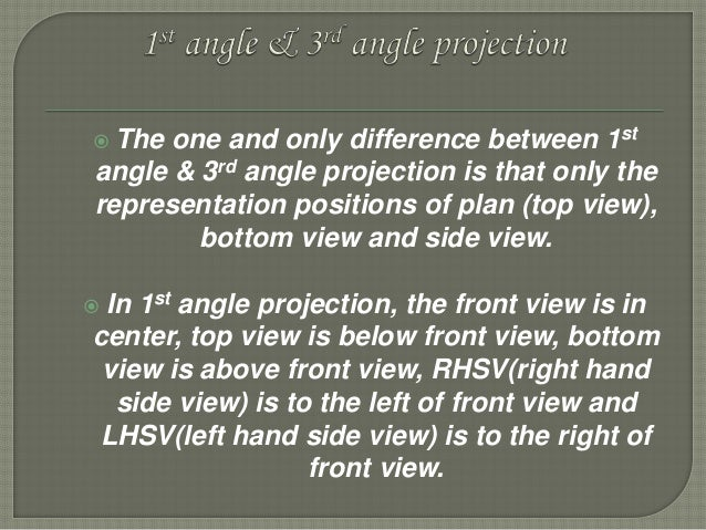  The one and only difference between 1st angle & 3rd angle projection is that only the representation positions of plan (...