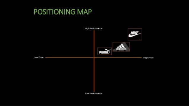 case study nikes competitiveness Industry rivalry as part of competitive analysis in marketing, describes competition among existing firms rivalry can lead to reduced profits for companies.