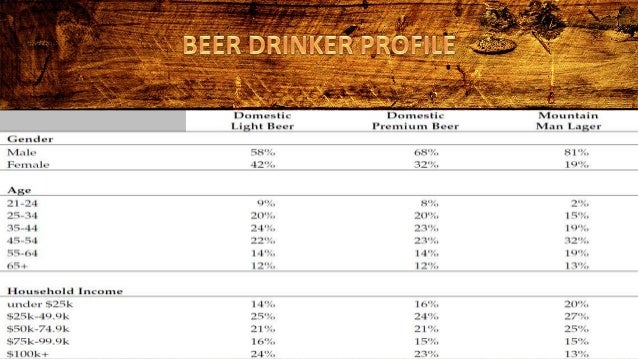mountain man brewing company bringing the brand to light excel A brief harvard business school case study analysed during s marketing  management internship.