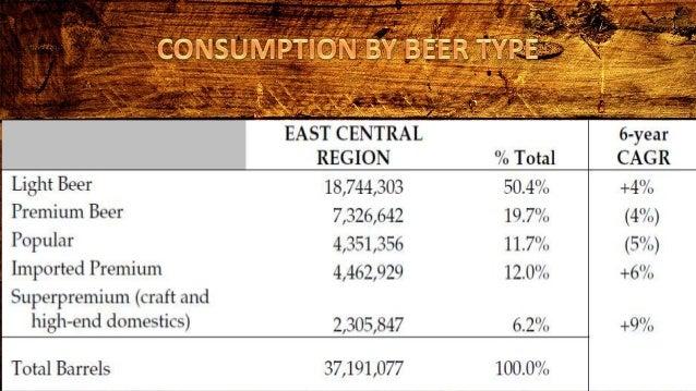 mountain man brewing company case analysis pdf