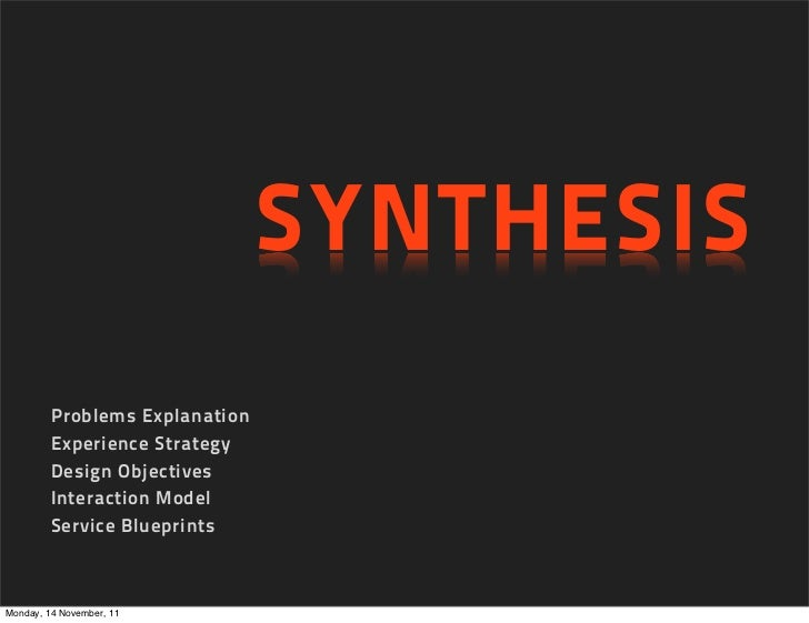 SYNTHESIS         Problems Explanation         Experience Strategy         Design Objectives         Interaction Model    ...