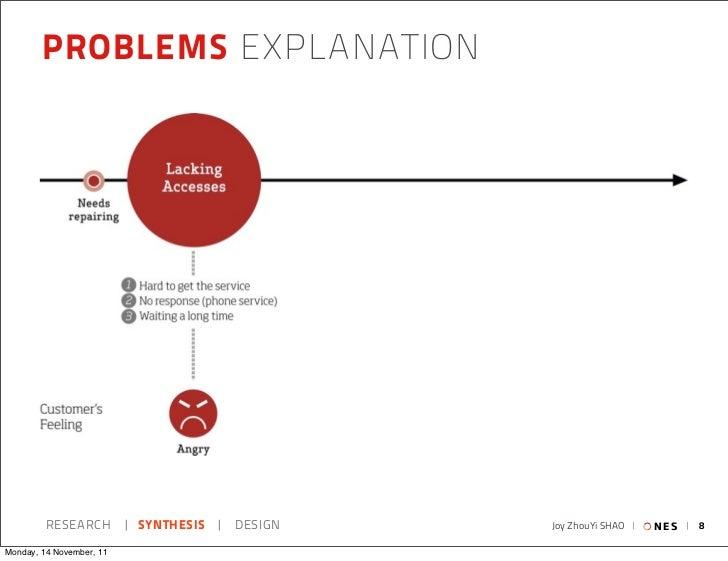 PROBLEMS EXPLANATION         RESEARCH   SYNTHESIS   DESIGN   Joy ZhouYi SHAO     NES   8Monday, 14 November, 11