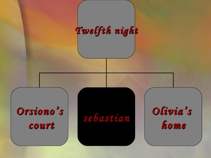 Twelfth night theme of love essay