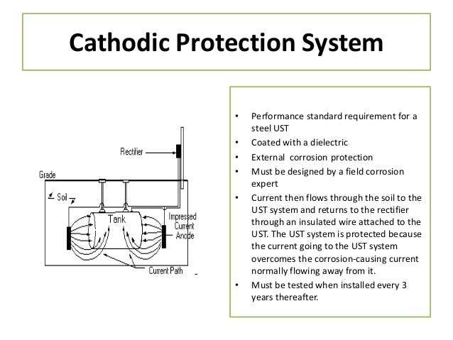 cathodic protection system This section of our website will feature a wealth of information about cathodic protection solutions to a  cathodic protection system was needed to.