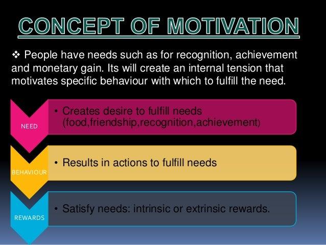 Principle of Management - Motivating Employees Slide 3