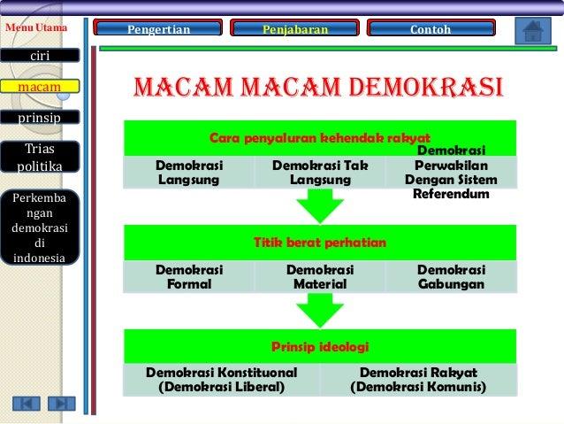 Presentasi demokrasi Indonesia