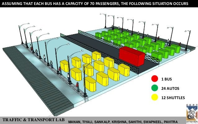 ASSUMING THAT EACH BUS HAS A CAPACITY OF 70 PASSENGERS, THE FOLLOWING SITUATION OCCURS                                    ...