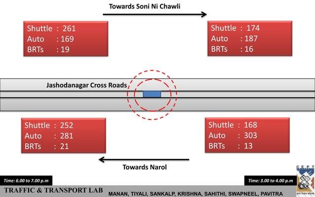 Towards Soni Ni Chawli           Shuttle : 261                                                 Shuttle : 174           Aut...
