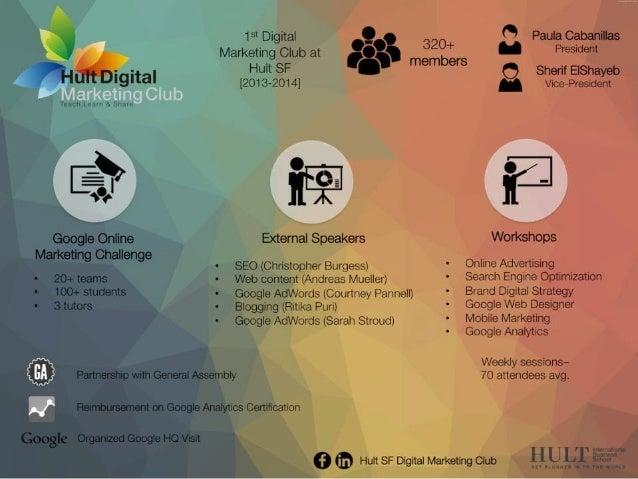 Hult San Francisco Digital Marketing Club
