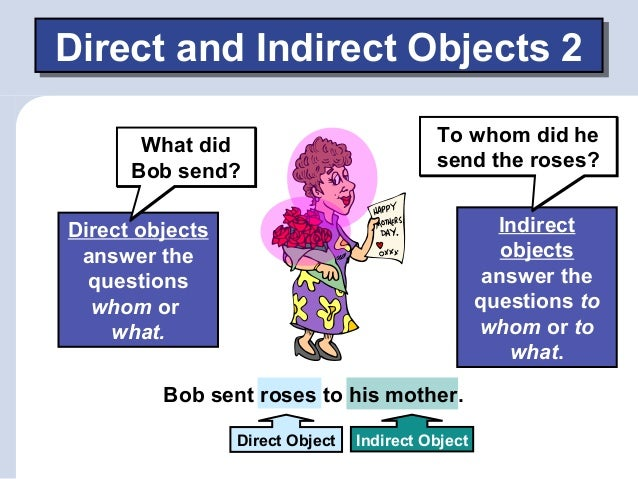 Objects And Subjects Pronouns