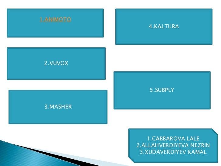 1.ANIMOTO               4.KALTURA 2.VUVOX                5.SUBPLY 3.MASHER                1.CABBAROVA LALE            2.AL...