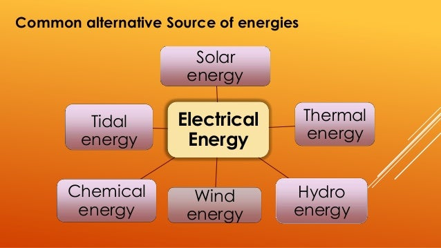 Conversion of sound energy into electric energy electrical energy solar energy thermal sciox Image collections