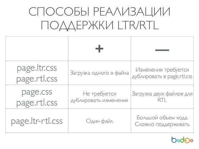 .ico--arrow-left { /* @ltr begin */ background: url(arrow-left.png) no-repeat; /* @ltr end */ /* @rtl begin */ background:...