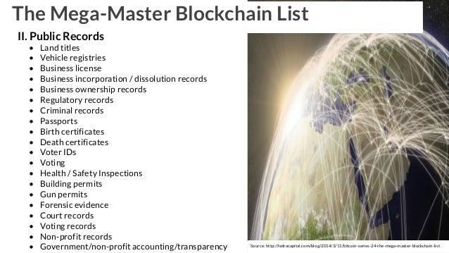 Charity blockchain association