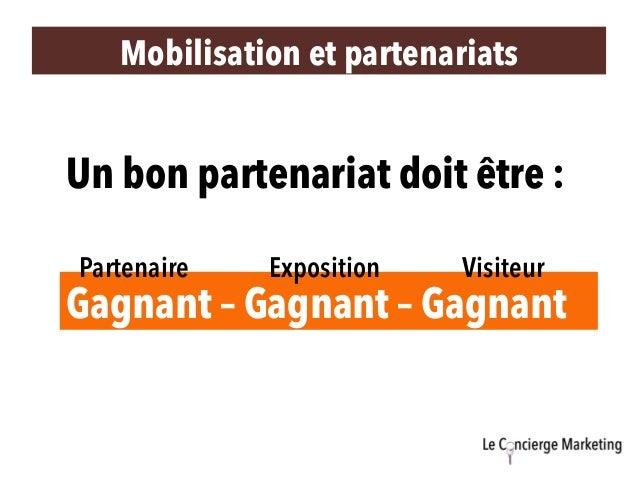 Un bon partenariat doit être : Gagnant – Gagnant – Gagnant ExpositionPartenaire Visiteur Mobilisation et partenariats