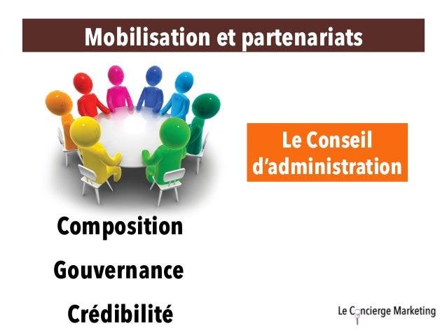 Mobilisation et partenariats Gouvernance Composition Crédibilité Le Conseil d'administration