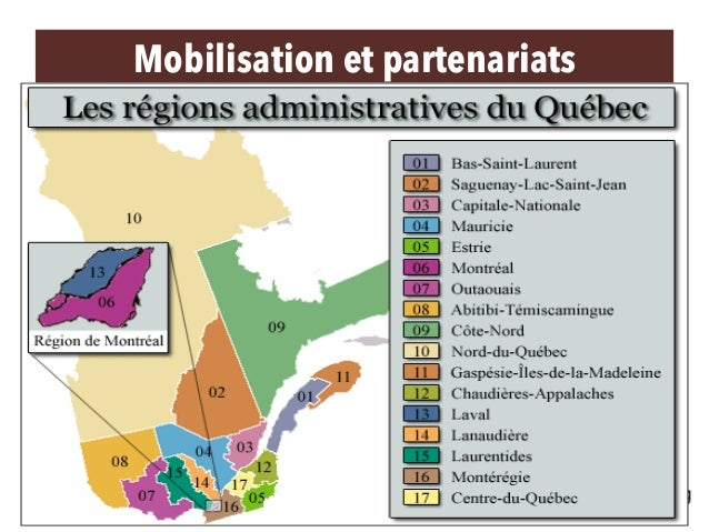 Mobilisation et partenariats