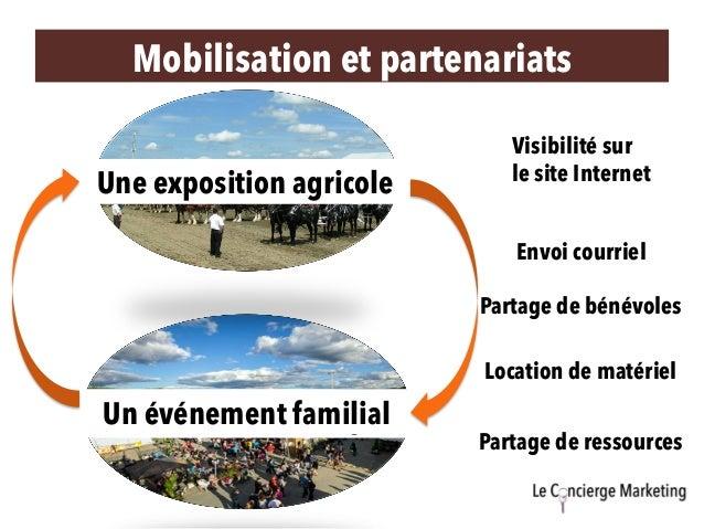 Mobilisation et partenariats Une exposition agricole Un festival countryUn événement familial Visibilité sur le site Inter...