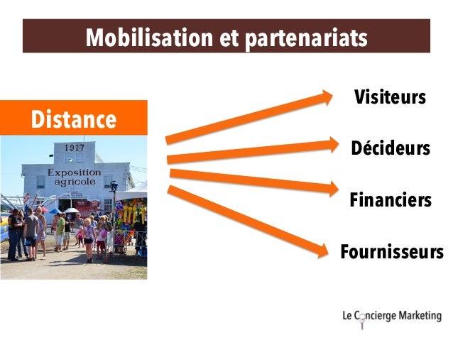 Mobilisation et partenariats Visiteurs Décideurs Financiers Fournisseurs Distance