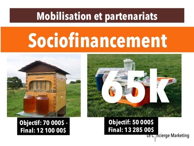 Objectif: 50 000$ Final: 13 285 00$ 65k Objectif: 70 000$ - Final: 12 100 00$ Mobilisation et partenariats Sociofinancement