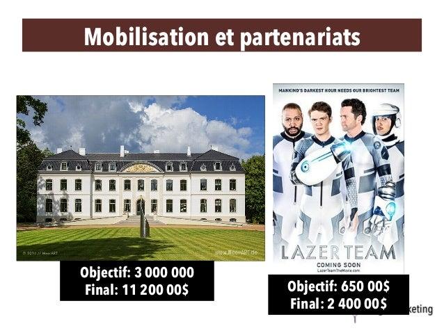 Objectif: 3 000 000 Final: 11 200 00$ Objectif: 650 00$ Final: 2 400 00$ Mobilisation et partenariats