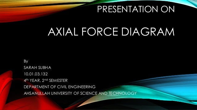 Force diagram slide