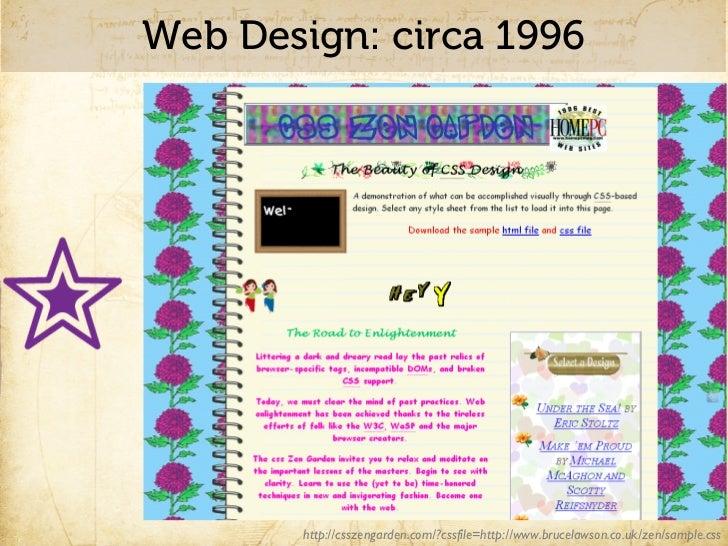 Computers: circa 1996