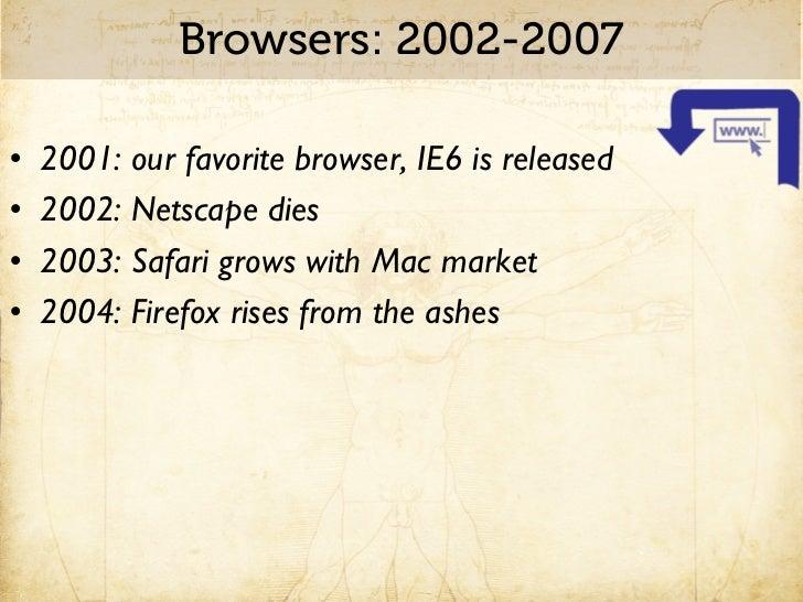 Design: circa 2003