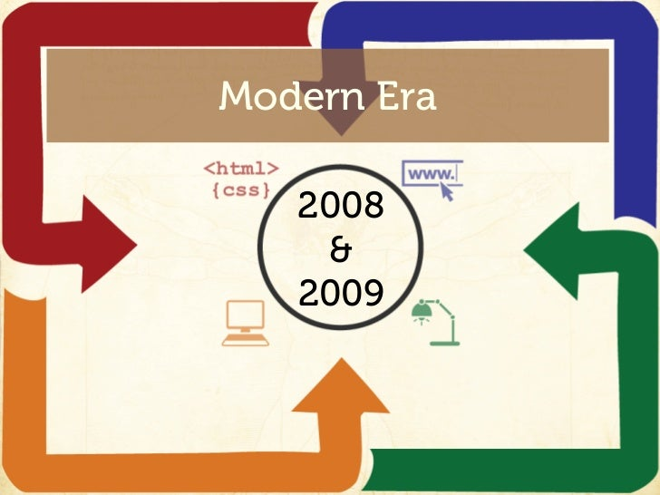 HTML & CSS: 2008-2009• Web Standards widely promoted and  embraced• 2008: Development of HTML5 begins