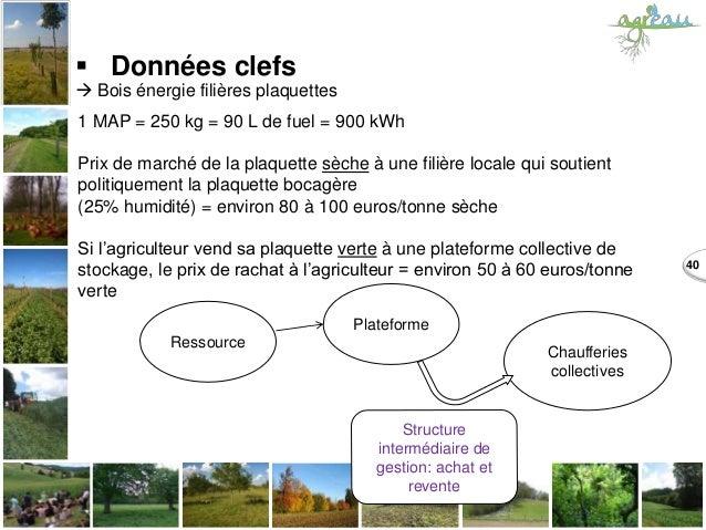 40  Données clefs  Bois énergie filières plaquettes 1 MAP = 250 kg = 90 L de fuel = 900 kWh Prix de marché de la plaquet...